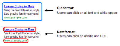 Adsense Click Areas