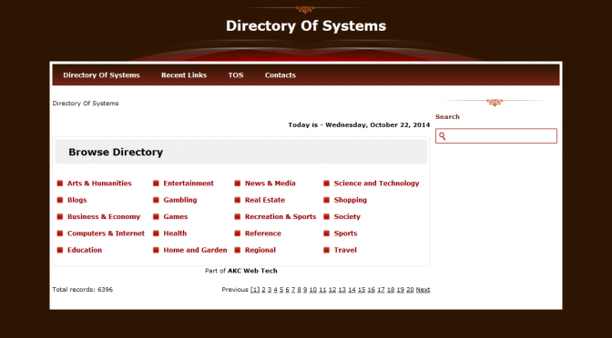 Another list of spammy web directories